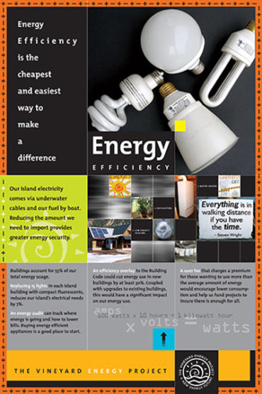 The Vineyard Energy Project